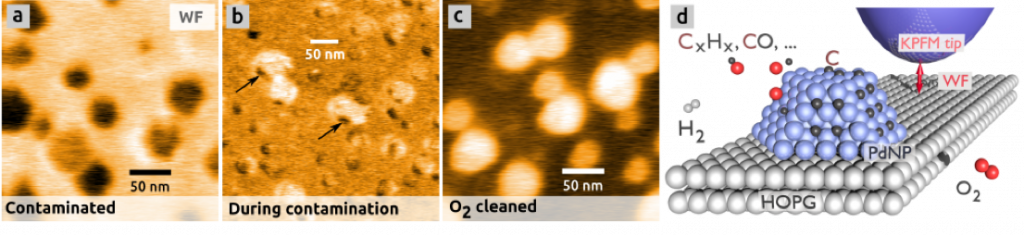 Nanoparticules, oxides et scanning probe microscopy 1